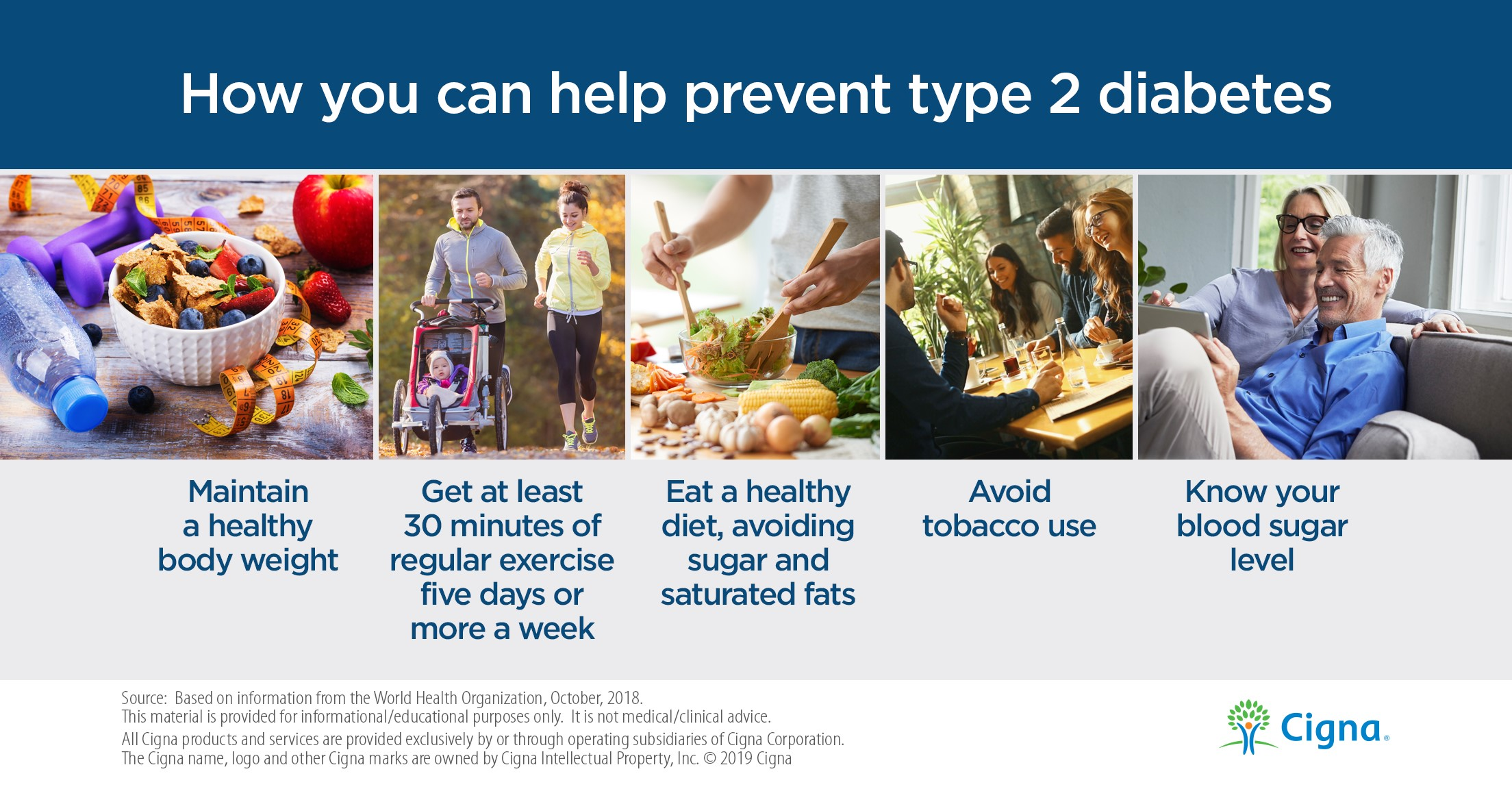 how you can prevent type 2 diabetes
